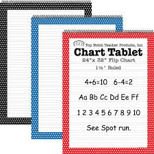 Tablet Chart Polka Dot Chart Tablets Red Blue And Black