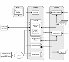 visio block diagram ireleast info visio block diagram the wiring diagram wiring block