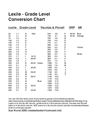 Guided Reading Correlation Chart Scholastic Inspiration Grade Conversion Chart Grade Conversion Chart