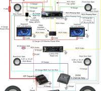 subwoofer & stereo audio system wiring diagram in wiring diagram 4 channel amp wiring diagram at Wiring Diagram Car Audio System