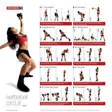 Printable Kettlebell Workout Chart Kettlebell Workout Charts Printable Strength Workout