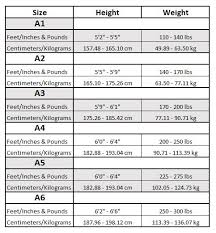 Inverted Gear Size Chart 67 Studious Bjj Belt Sizes Chart