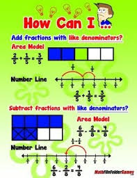 Worksheets by Math Crush  Fractions further  in addition Free exponents worksheets together with Adding Fractions Worksheets 7Th Grade Worksheets for all moreover Adding and Subtracting Mixed Numbers   Fractions   Pinterest besides Subtracting Fractions – All You Need Is… MATH moreover 5th Fifth Grade worksheets that are easy to draw out and do further Adding and Subtracting Mixed Numbers   Worksheets  Number and Math likewise  in addition Worksheets by Math Crush  Fractions also . on fraction math worksheets adding and subtracting rules