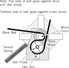 maytag dryer repair dryer repair manual Maytag Dryer Wiring Diagrams drive belt tensioner on a maytag dryer maytag dryer wiring diagram model ldg9824aae