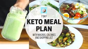 Healthy Diet Chart For 21 Year Old Female Ketogenic Diet Meal Plan 7 Day Full Meal Plan For Beginners
