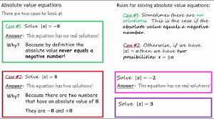 module 1 absolute values 2 4