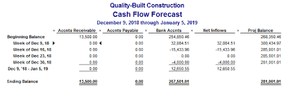 How To Do A Cash Flow Projection Cash Flow Tools In Quickbooks