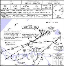 Flying National Approach Plates Vs Jeppesen