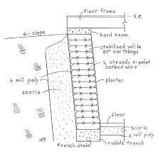 earthbag basement wall detail