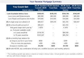 Calculate A Mortgage Loan Reverse Mortgage Calculator