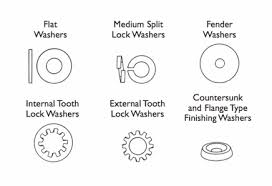 Washers Selection Guide Engineering360