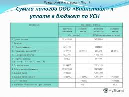 Презентация на тему Анализ эффективности налогообложения   упрощенной системы налогообложения Показатели2010 год 2011 год2012 8 Сумма