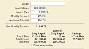 Early Auto Loan Payoff Calculator My Mortgage Home Loan