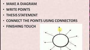 how to write essay impressive essay writing trick important  how to write essay impressive essay writing trick important topics for essay english essay