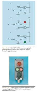 ammeter selector switch wiring diagram salzer wiring diagram salzer selector switch connection diagram