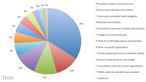 Dietitian Chart A Day In The Life Of A Clinical Dietitian The Happiness In