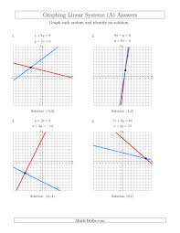 solve systems of linear equations by graphing mixed standard and worksheet page the intercept graph doc
