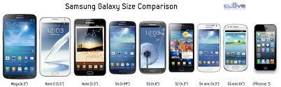 Galaxy Comparison Chart Samsung Galaxy Size Comparison Chart Android
