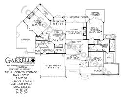 Hill Country Cottage House Plan  CountryFarmhouseSouthernCountry Style Open Floor Plans