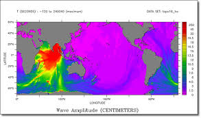 Tsunami Occurrence And History Of The Most Destructive