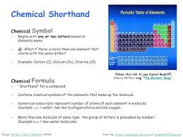 About Science Prof OnlineScience Prof Online PowerPoint Resources ...