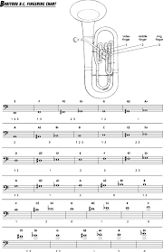 Baritone Scale Finger Chart Pin On Things For Imogen