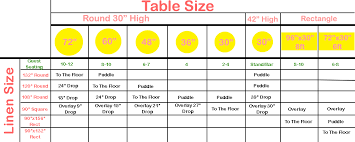 wedding table size chart. tablecloth and chair cover sizing chart bridal tablecloths wedding table size t