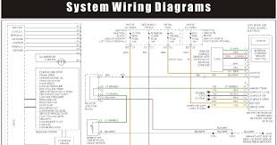 2002 chevy impala wiring diagram 2002 image wiring 2002 chevrolet impala instrument cluster system wiring diagrams on 2002 chevy impala wiring diagram