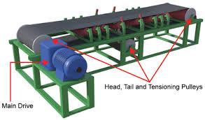 what is belt conveyor ile ilgili görsel sonucu