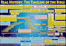 Free Bible Timeline Pdf Image Result For Printable Bible