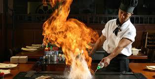 Где куда как пойти учиться на повара после или класса куда учиться на повара