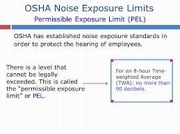 Osha Permissible Noise Exposure Chart Online Self Study Occupational Noise Exposure Osha 29 Cfr
