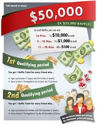 Cash Raffles The Tell A Friend Raffle Returns With 50 000 Prize Pool Tell