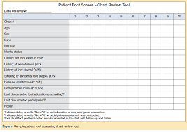 A Sample Chart Review Tool For Tracking Foot Care In Elderly
