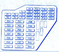 scoda octavia 1 9 tdi 81kv 2001 fuse box block circuit breaker skoda octavia mk1 fuse box diagram at Octavia Fuse Box Diagram