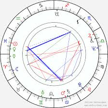 David Gilmour Birth Chart Horoscope Date Of Birth Astro