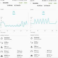 Treadmill Pace Chart Km Treadmill Vs Outdoor Comparison C25k