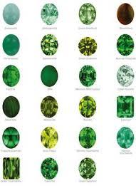 139 Best Birthstone Chart Images Birthstones Birthstones