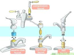 fixing leaky faucet single handle fix leaky faucet bathroom image titled fix a leaky faucet step