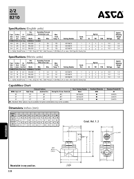 asco solenoid valve wiring diagram asco wiring diagrams description asco 8210 wiring diagram asco wiring diagram instruction on asco sc8210g095 solenoid valve wiring diagram