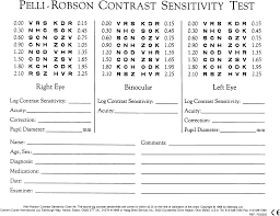 Pelli Robson Contrast Sensitivity Chart Pdf Pelli Robson Etdrs Score Sheet Instructions