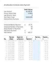 Amortization Mortgage Calculator Extra Payment Amortization Formula With Extra Payments Allcoastmedia Co