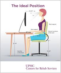 best office chair for long sitting. How To Improve Posture While Sitting | UPMC HealthBeat Q: Can An Exercise Ball Used As A Chair Strengthen Your Core? It Alleviate Back Pain? Best Office For Long O