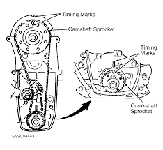 Suzuki 1 6 engine diagram as well 93 geo tracker wiring diagram further p 0900c152800880be moreover