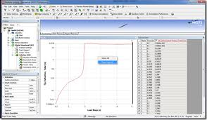 Making Charts And Tables In Ansys Mechanical Padt Inc