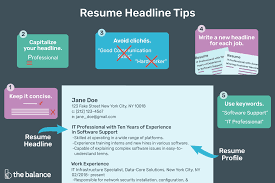 How Do You Get A Resume How To Write A Resume Headline With Examples