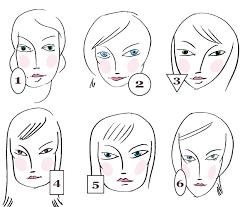 Jaký účes Se Hodí K Tvému Tvaru Obličeje Seriously