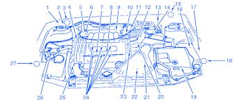2001 Diamante Fuse Box Diagram 2001 Ford Mustang Fuse Box Diagram