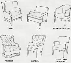 furniture styles pictures. 137 best diagrams of antique furniture images on pinterest styles and modern fireplace pictures n