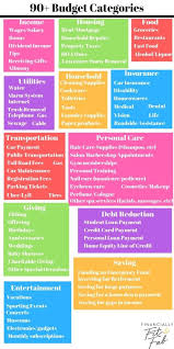 Personal Household Budget 90 Budget Categories List To Make A Personal Household Budget